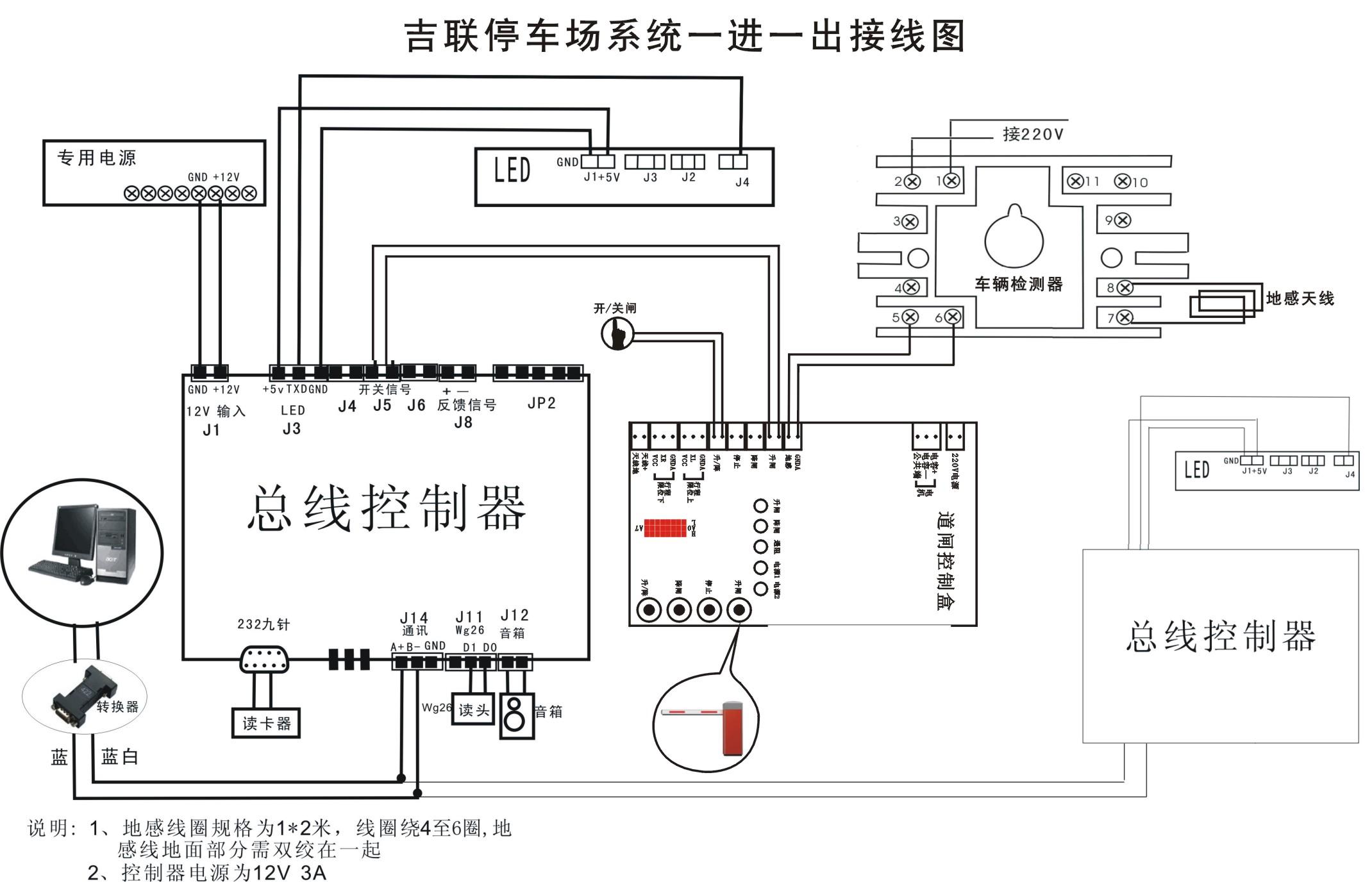 场控制器接线图